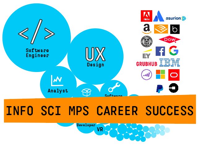 Thumbnail image for Info Sci MPS Careers page